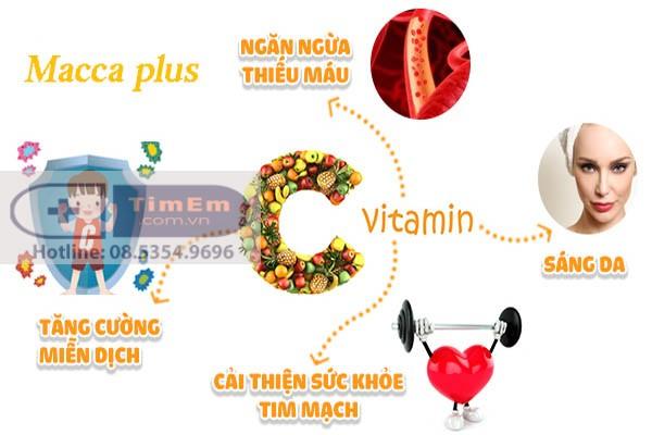 Tác dụng của viatmin C